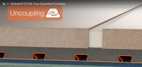 Do Uncoupling Membranes Prevent Cracked Tile Floors