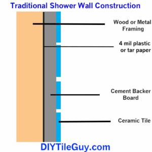 traditional shower walls drawing